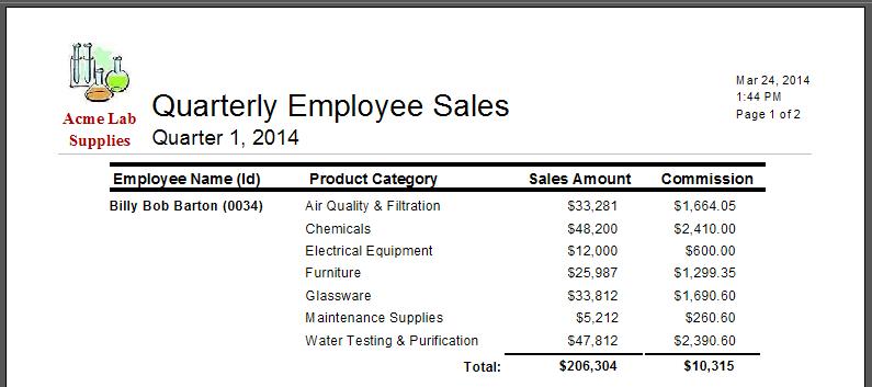 Employee Sales Report